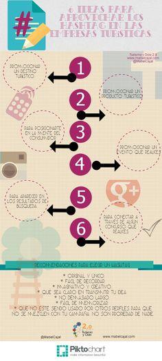 6 Ideas útiles para aprovechar los hashtag en las empresas turísticas