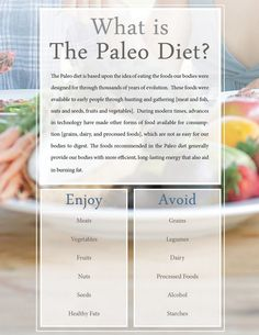 The Paleo Diet.... Many have asked me what exactly the paleo diet is... So here it is!