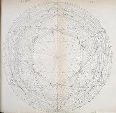 Quartz  From: 'Manuel de minéralogie' by Alfred Des Cloizeaux