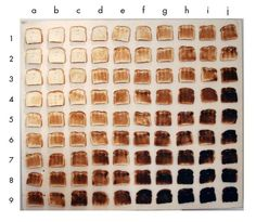 Toast Chart. | AnOther Loves
