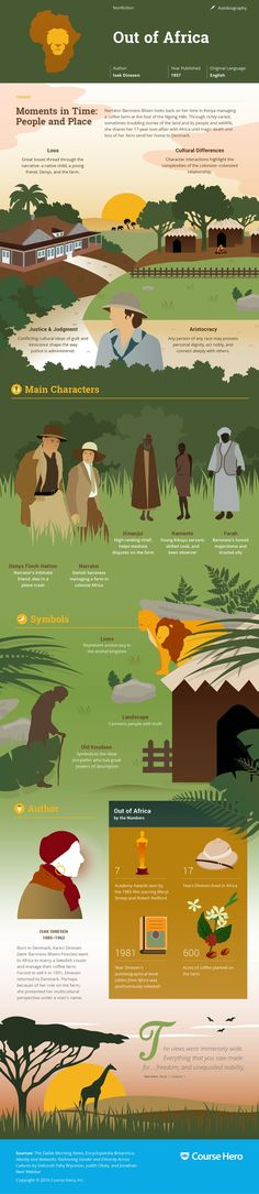 This @CourseHero infographic on Out of Africa is both visually stunning and informative!