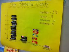 """I wanted to share a Math activity that my kiddos always enjoy! We call it """"Candy Math"""". Since we don't have a Halloween party, we have a can. Mode Halloween, Halloween Math, Halloween Candy, Mean Median And Mode, Waldorf Math, Types Of Graphs, Candy Pictures, Classroom Crafts, Classroom Ideas"""