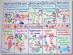 instrumentos de organização da sala no jardim infancia - Pesquisa Google Reggio Emilia, Kids Playing, Diy And Crafts, Kindergarten, Homeschool, Bullet Journal, Classroom, Teaching, Education