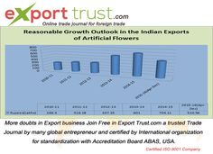 In Export Trust this segment provides a  golden opportunity  to view post featured Trade Leads along with product picture and avail maximum visibility for your product/service on the B2B marketplace.