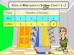 This video teaches clearly about ratios and how to solve ratio problems. After watching the video students will get complete understanding about ratio and pr. Ratios And Proportions, Student, Teaching, Math, Youtube, Math Resources, College Students, Mathematics, Teaching Manners