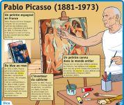Pablo Picasso - Le Petit Quotidien, le seul site d'information quotidienne pour les 6-10 ans !