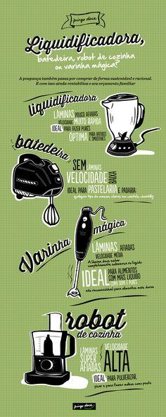 Infografias Pingo Doce: Pequenos electrodomésticos da sua cozinha