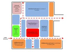 zoning diagram interior design - Google Search