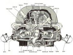 Cut-A-Way engine
