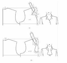 Women S Salwar Kameez Amp Punjabi Suit Size Chart How To