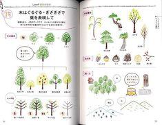 Petit Cute Ballpoint Pen Illustration Book - Japanese Craft Book. $23.50, via Etsy.: