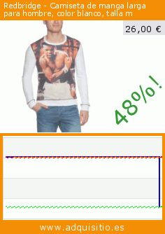 Redbridge - Camiseta de manga larga para hombre, color blanco, talla m (Ropa). Baja 48%! Precio actual 26,00 €, el precio anterior fue de 50,29 €. https://www.adquisitio.es/redbridge/camiseta-manga-larga-25