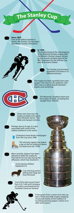 Infographic of The Stanley Cup