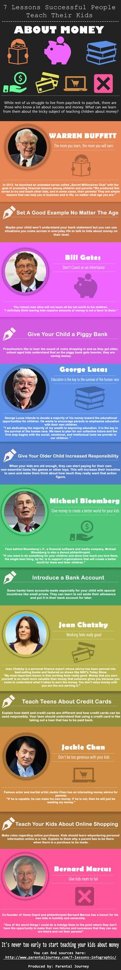 How Successful People Teach Their Kids About Money #Infographic #SuccessStories #Money