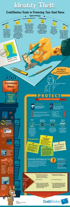 As identity theft rebounds, our new infographic offers tips to protect your money and good name. Identity fraud has made a comeback, reports a recent survey by Javelin Strategy & Research, striking Internet Safety, Computer Internet, Computer Science, Computer Crime, Computer Help, Computer Tips, Data Science, Identity Fraud, Identity Thief