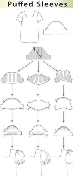 Dress Sewing Patterns, Clothing Patterns, Simple Blouse Pattern, Sewing Sleeves, Sewing Blouses, Pattern Drafting, Diy Dress, Fashion Sewing, Tips
