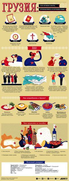 Грузия: что нужно знать, отправляясь в путешествие. Инфографика | Инфографика | Вопрос-Ответ | Аргументы и Факты_http://www.aif.ru/dontknows/infographics/gruziya_chto_nuzhno_znat_otpravlyayas_v_puteshestvie_infografika