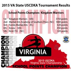 Virginia State Tournament Champs!!!! Congrats to all of our students who participated and helped us win!