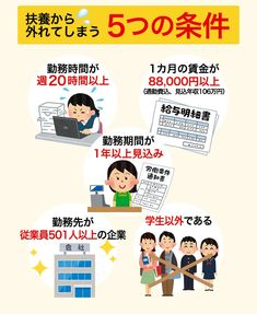 Infographic, Knowledge, Study, Money, Health, Life, Books, Infographics, Consciousness