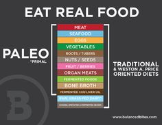 What is Paleo?