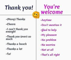 English phrases to speak and tell English Vocabulary Words, Learn English Words, Grammar And Vocabulary, English Phrases, English Study, English Grammar, English Phonics, Grammar Lessons, Sms Language