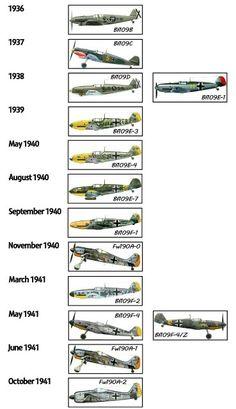 Bf 109 variantes