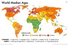 Newly compiled data from the CIA Factbook reveal which countries have the highest and lowest median ages