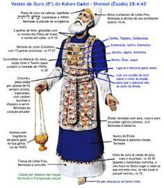 Vestes+sacerdotais