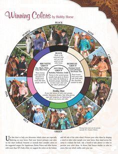 Best winning colors in western wear color wheel vr horse show week rider wear pinterest - Show color wheel ...