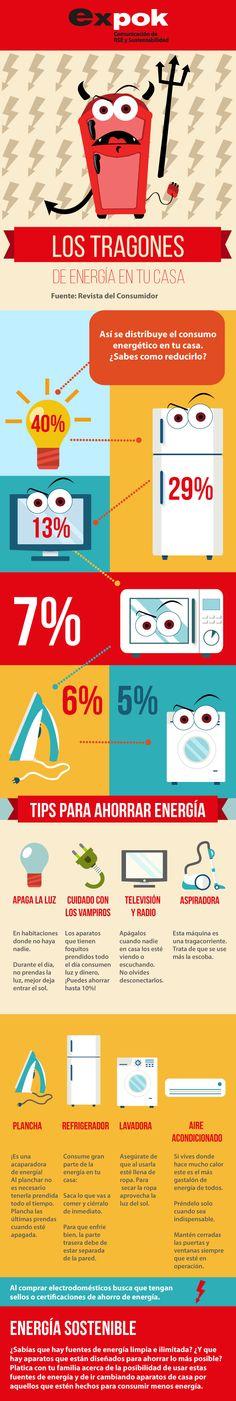 ¿Cuáles son los tragones de energía en tu casa y cómo combatirlos? http://www.expoknews.com/cuales-son-los-tragones-de-energia-en-tu-casa-y-como-combatirlos/