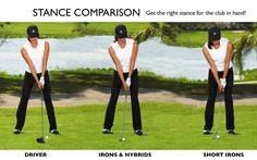 A golf stance cheat sheet.