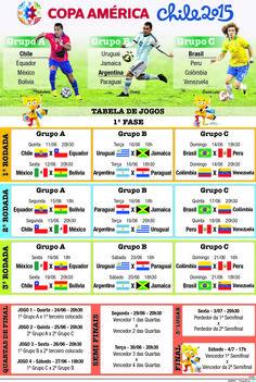 JuRehder - Infográfico Tabela Copa América 2015, para JC Bauru/SP.