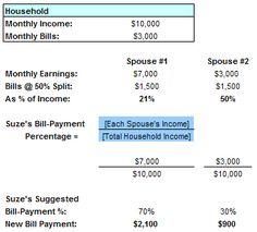 Suze Orman: How to Split Bills @ MoneyMusings.com