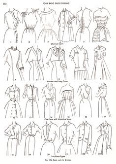 How a Garment Should Fit | Parts of Clothing | Patternmaking for Fashion Design | How to Draft Sewing Patterns | Pattern Fitting | How to Design Sewing Patterns