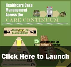 This new infographic from the Healthcare Intelligence Network outlines case management keys to success, responsibilities, targeted conditions, challenges and average caseloads, drawing from responses from our Case Management in 2012 survey.