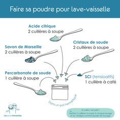 Poudre pour lave-vaisselle fait maison Nothing will undoubtedly be hidden! We found the wonder secrets Hacks Diy, Cleaning Hacks, How To Heal Burns, Relieve Bloating, Summer Beauty Tips, Self Branding, How To Apply Mascara, Green Life, Energy Level