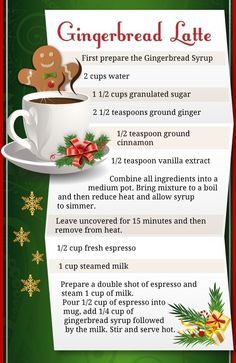 Gingerbread Latte recipe  (DIY Starbucks copycat)