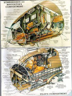 B-17 Pilot, Bombardier, & Navigator Compartment - Earth66.com