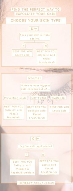 Handy face skin care routine number this is a clever track to take right care of your face. Daily and nightly facial drill of facial skin care. Skin Care Regimen, Skin Care Tips, Skin Tips, Oily Skin, Sensitive Skin, Skin Brushing, How To Exfoliate Skin, Homemade Skin Care, Homemade Beauty