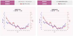 CAD-USD (2017/01/11 - 2017/07/10) Exchange Rate, Chart