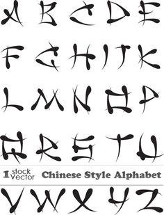 Алфавит в китайском стиле