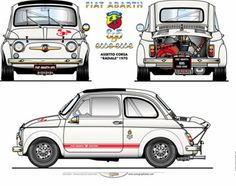 ABARTH 695 ESSESSE RADIALE 1970