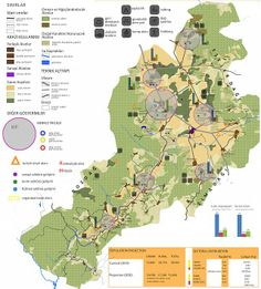 Acıpayam: Gourmet Eco City - marita home Urban Concept, Planer Layout, City Layout, Eco City, Urban Analysis, Land Use, Sacred Architecture, Concept Diagram, Urban Planning