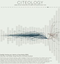 """Justin Matejka at Autodesk Research has recently released the sophisticated visualization """"Citeology: Visualizing Paper Genealogy"""". The visualization shows the 3,502 unique academic research papers that were published at the CHI and UIST, two of the most renowned human-computer interaction (HCI) conferences, between the years 1982 and 2010."""