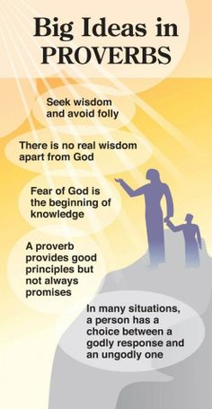 Big Ideas in Proverbs