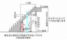 「階段下トイレ」で圧迫感なく使える高さを知りたい!|失敗しない間取り相談 新築|リフォーム 間取りアドバイザー 坂口亜希子 Plan Wc, The Plan, How To Plan, Wc Design, Toilet Design, Plan Design, Design Ideas, Tiled Staircase, Staircase Design