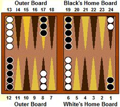 Backgammon Game Sets – This board game involves some strategy, some luck but more importantly a lot of fun, browse this page for your backgammon game sets. Fun Card Games, Playing Card Games, Family Fun Games, Games To Play, Wood Etching, Backgammon Game, Parlor Games, Home Board, Summer Games