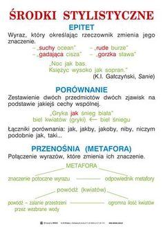 Polish Language, Gernal Knowledge, Language School, Eighth Grade, School Motivation, School Subjects, Learning Process, School Notes, School Hacks