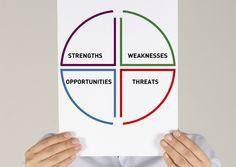 SWOT pessoal: uma poderosa ferramenta para a superação dos seus objetivos - Artigos - Carreira - Administradores.com
