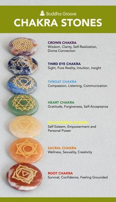 Chakras are energy centers of the body, and each one is responsible for certain physical, spiritual, and emotional functions. Focusing on and balancing our chakras can help realign them. This set of seven stones lets you meditate on whatever Chakra you fe Chakra Crystals, Chakra Stones, Stones For Chakras, Healing Crystals, Crystal Healing Chart, Stones And Crystals, Plexus Solaire, Chakra Affirmations, Mudras